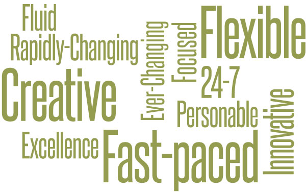 Impact Church Word Cloud